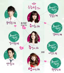 I Need Romance Season 2TVN2012