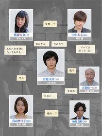 450px-Satsujinhensachi-chart