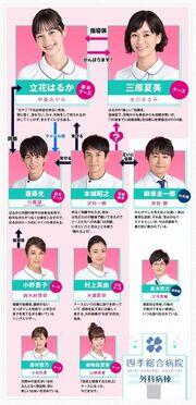 Hakui no Senshi! NTV2019 Reparto