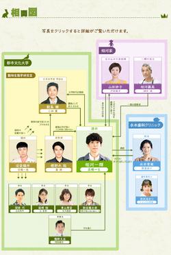 Bokura-Wa-Kiseki-de-Dekite-Iru Cuadro