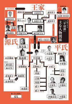 420px-Kiyomori chart