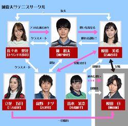 Rosuto DeizuFujiTV2014-1