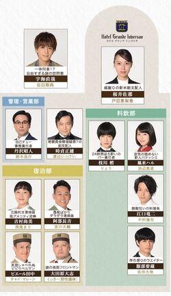 Gakeppuchi Hotel!-Chart
