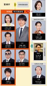 Tokusou 9 3 TVAsahi2020 Reparto