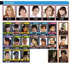 URAKARA chart