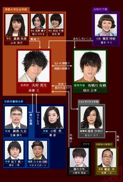 Criminologist Himura and Mystery Writer Arisugawa04