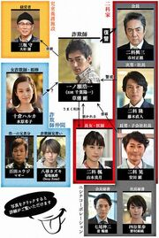 UsoNoSensou Chart