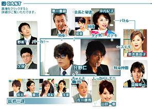 Tokumei-Kakaricho-1-chart