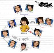 Rude Miss Young-Ae Cuadro de relaciones Temporada 4