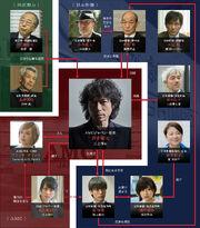 Shachoshitsu no Fuyu-chart