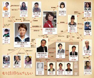 726px-MouYuukaiNanteShinai-chart