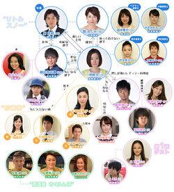 544px-375namida chart