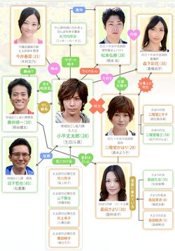 OsozakinoHimawariFujiTV2012Cuadro