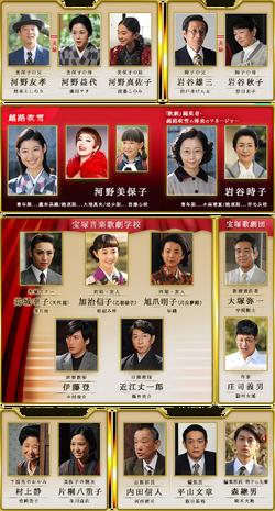 Koshiji Fubuki Monogatari TVAsahi2018 Reparto