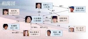 DrKotoShinryojoS1-chart
