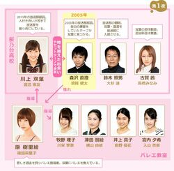 -www.ntv.co.jp- a4bf chart 1