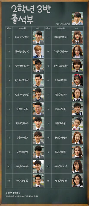 Who Are You - School 2015KBS22015Cuadro