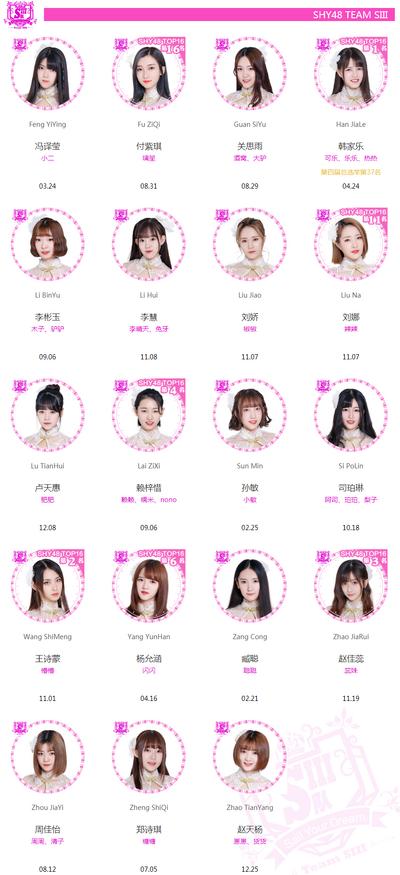 SHY48TeamSIIIJun2018