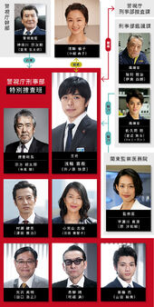 Tokusou 9 TV-Asahi2018 Reparto