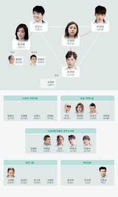 TriangleMBC2014 cast