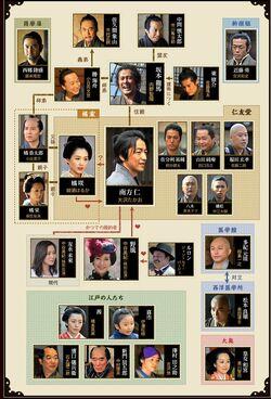Jin2-chart