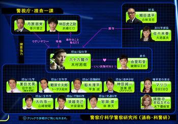 MrBrain Chart 350px