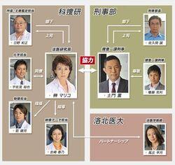 Kasouken no Onna 2011 chart