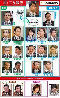 Shudan Sasen!! TBS2019 Reparto