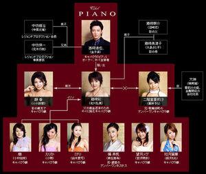 Jyouou-chart