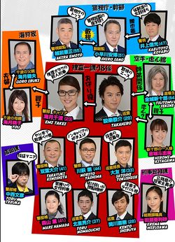 SenryokugaiSosakan-chart 250px