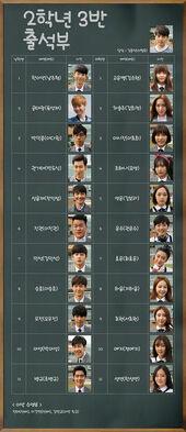School2015 Chart 259px