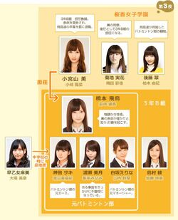 -www.ntv.co.jp- 4247 chart 3