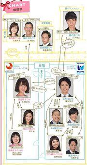 BokuUnmeiNoHitoDesu Chart