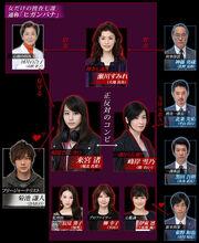 Higanbana2016 Chart
