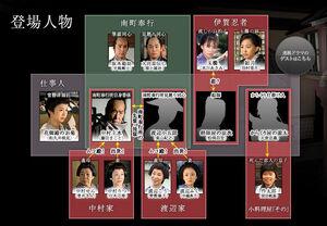Hissatsu Shigotonin 09 Chart