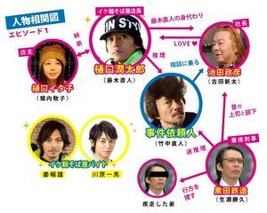 Ike-Soba-chart