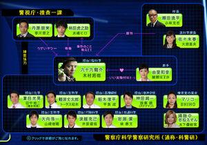 MR-BRAIN-chart