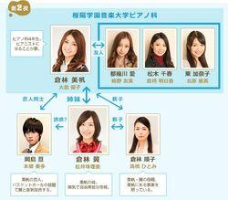 -www.ntv.co.jp- 4628 chart 2