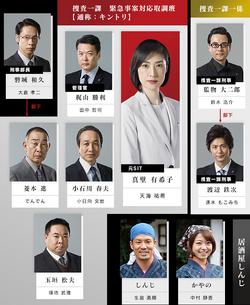Kinkyu Torishirabeshitsu TV-Asahi2019 Reparto