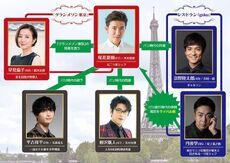 Grand Maison Tokyo-Chart