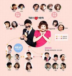 Ji Woon Soo's Stroke of Good Luckcuadro