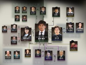 Cuadro de Relaciones Diplomat Kuroda Kousaku