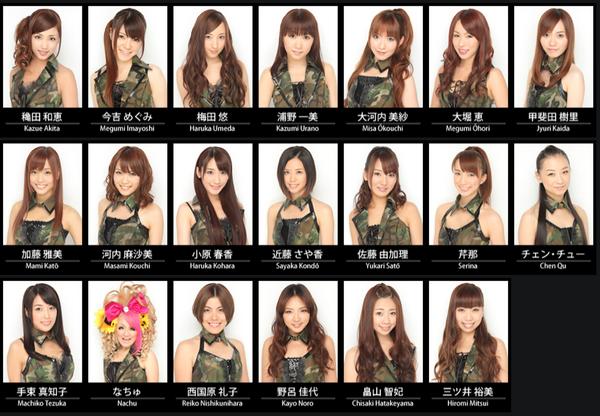 SDN48 1st Generation