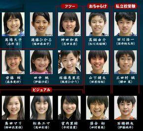 Cast1222