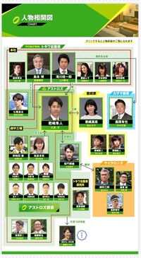 No Side Game TBS2019-chart