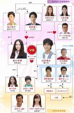 Zenkai Girl chart