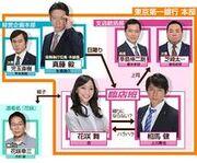 HanasakiMaigaDamattenai chart 200px