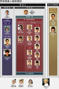 394px-Jiu chart