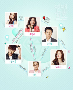 Yoon hyun min dating 1