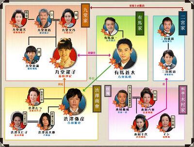KiyokoRanman-chart 550px